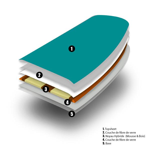 Noyau Hybride Wakeboard
