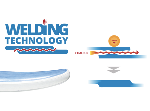 Welding Technology Starboard